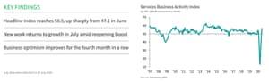 UK Services PMI, July 2020