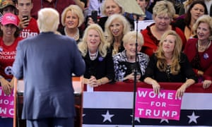 In the US, 53% of white women voted for Trump.