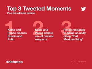 Twitter's top moments.