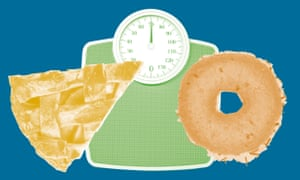 Composite of scales, pie and bagel