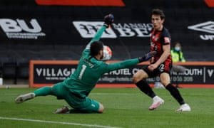 Bournemouth's Harry Wilson shot is saved by Spur's keeper Hugo Lloris.