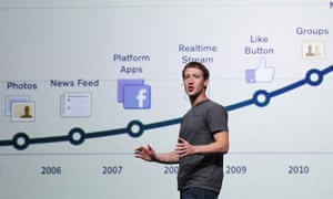 Mark Zuckerberg taking in front of a chart showing the history of its applications such as News Feed and the Like Button.