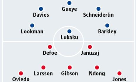 Everton v Sunderland: match preview
