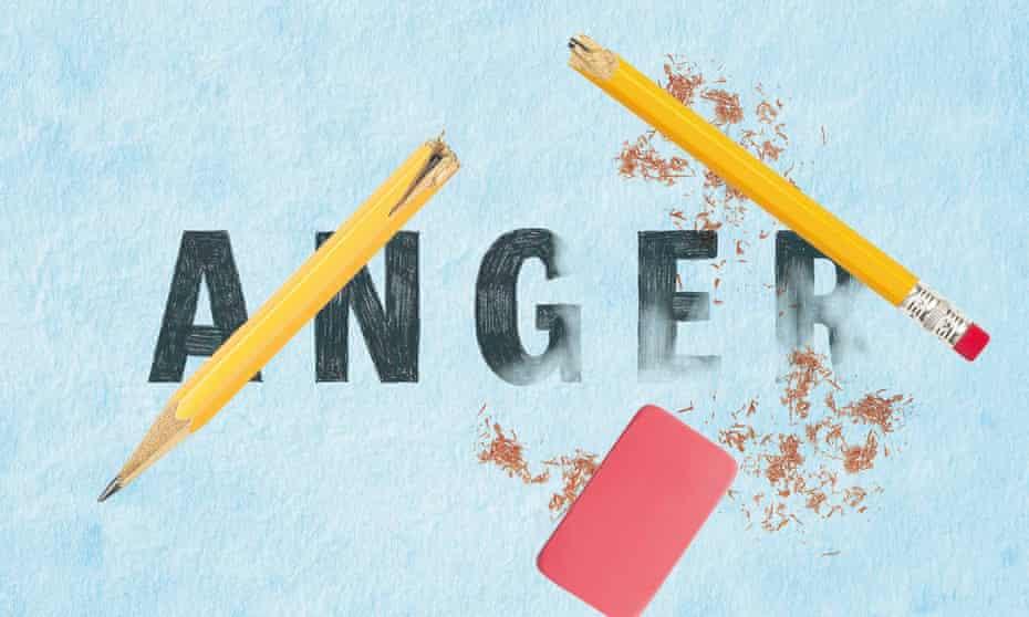 Anger quiz graphic