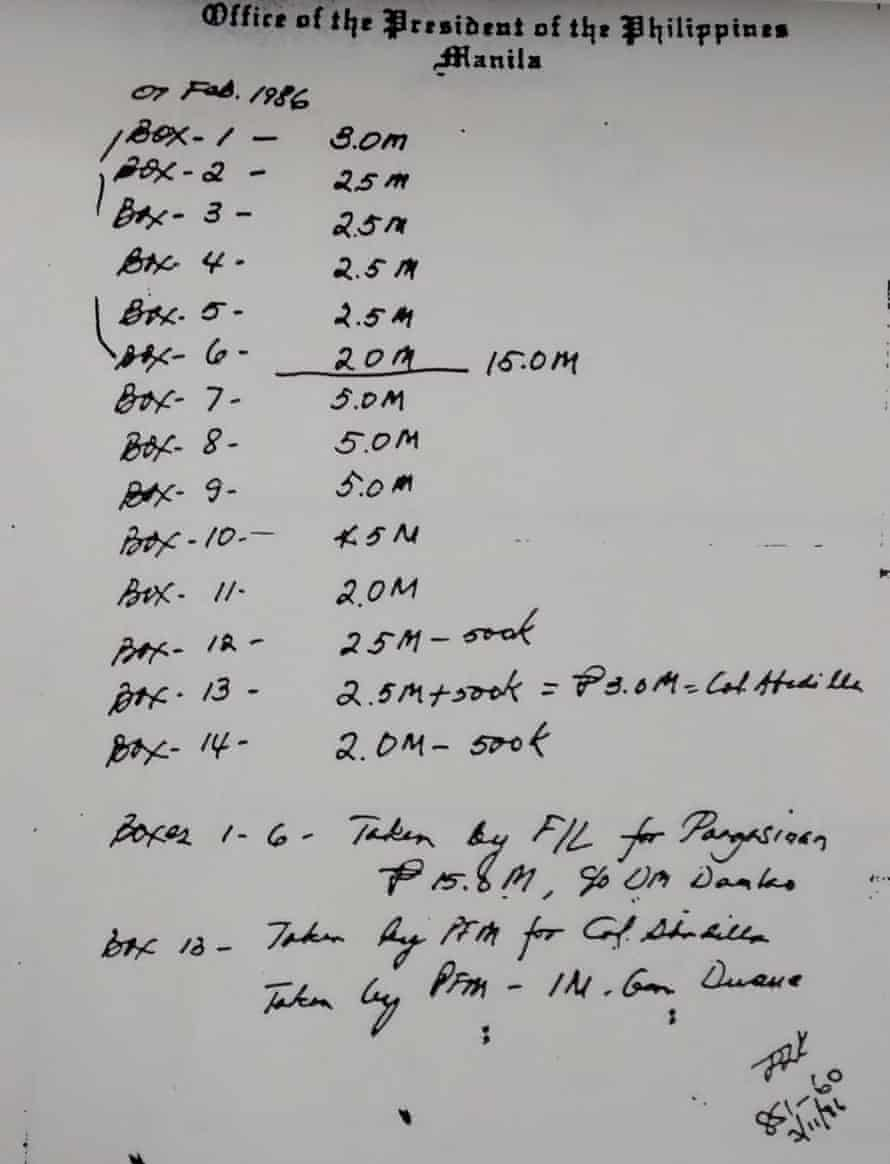 Marcos's scribbled sums counting his stolen millions on headed notepaper