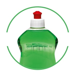 Washing-up liquid bottle cut-out inside green-rimmed circle