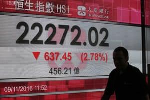 A man walks past a display of the Hang Seng Index at a bank in Hong Kong Wednesday.