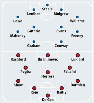 Blackburn Rovers v Manchester United