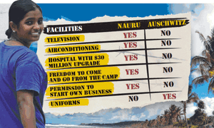The Daily Telegraph's comparison of Australia's Nauru detention centre and the Auschwitz concentration camp