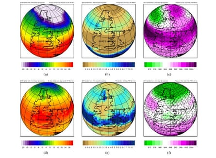 The northern hemisphere winter (top row a,b,c) and summer (bottom row (d,e,f)) modelled climate, in terms of surface temperature (◦C; left column) precipitation (mm/day; middle column) and surface pressure and winds (mbar; right column).
