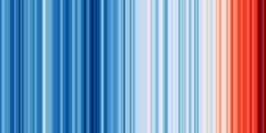 'Warming stripes' representing annual temperatures from 1850 to 2019, with darker reds representing the warmest years.