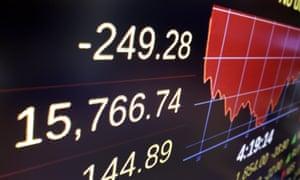 Screen showing Dow Jones Industrial Average