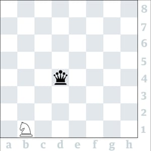 Chess: Try your skill on the Levitt test  Michael Adams took five
