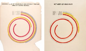 Original illustration (left) created by WEB Du Bois, and updated version (right) by Mona Chalabi
