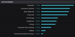 FTSE 100 sectors