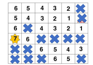 Each number shows the number of steps from red.
