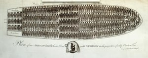 A plan of the layout of a slave ship.