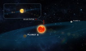 Teegarden's star and its two planets