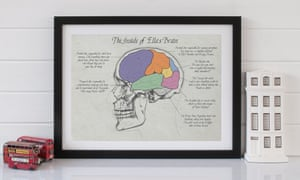 Personalised brain picture