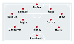 How Manchester United may line up at the start of the season.