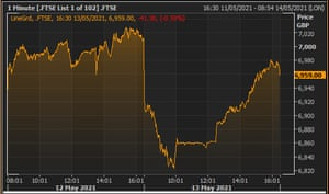 The FTSE 100 index on 13th May 2021
