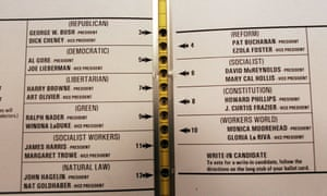 Democracy in action ... a ballot paper from the US presidential election in 2000