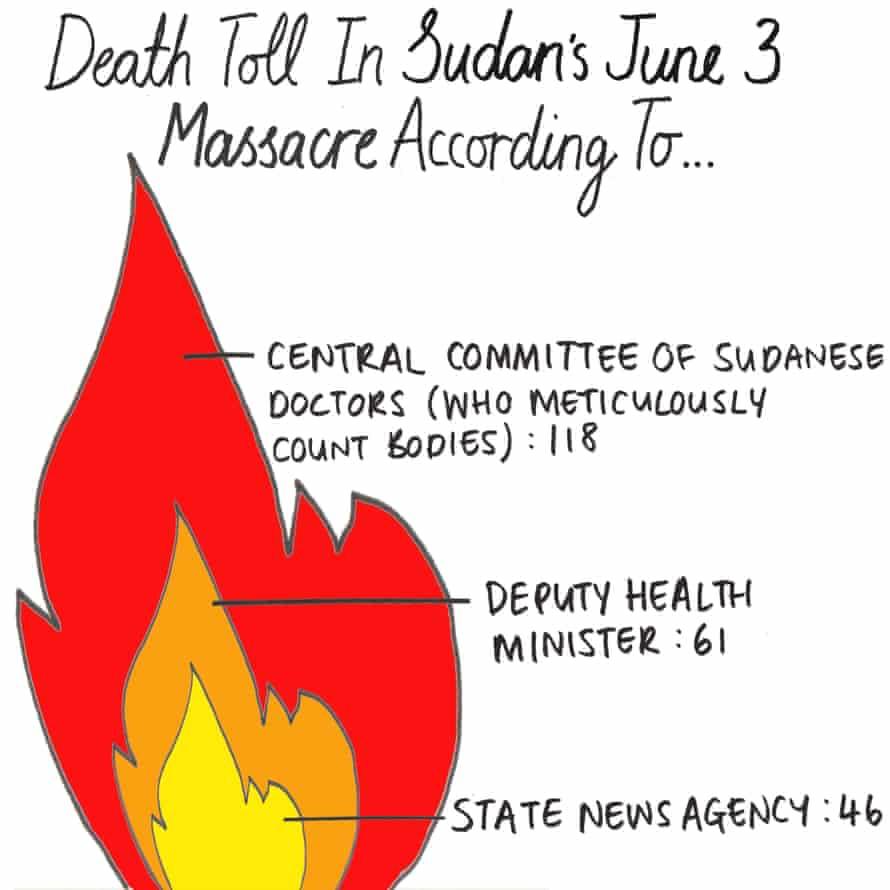 Sudan death toll