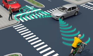 An illustration of a self-driving car sensing a pedestrian and a cyclist