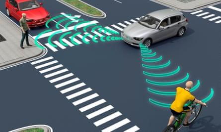 An illustration of a self-driving car sensing a pedestrian and a cyclist