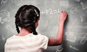 Composite image of education doodles<br>F35TWT Composite image of education doodles