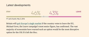 FT's Brexit poll tracker