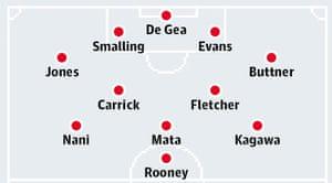 David Moyes's final Manchester United starting XI, 20 April 2014.