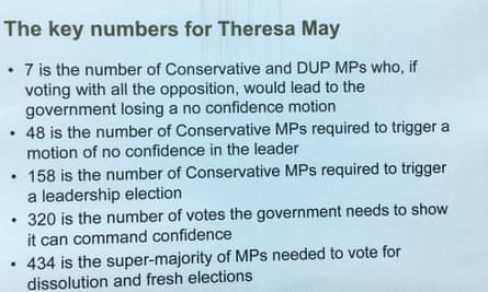 Key numbers for Brexit deal vote in House of Commons