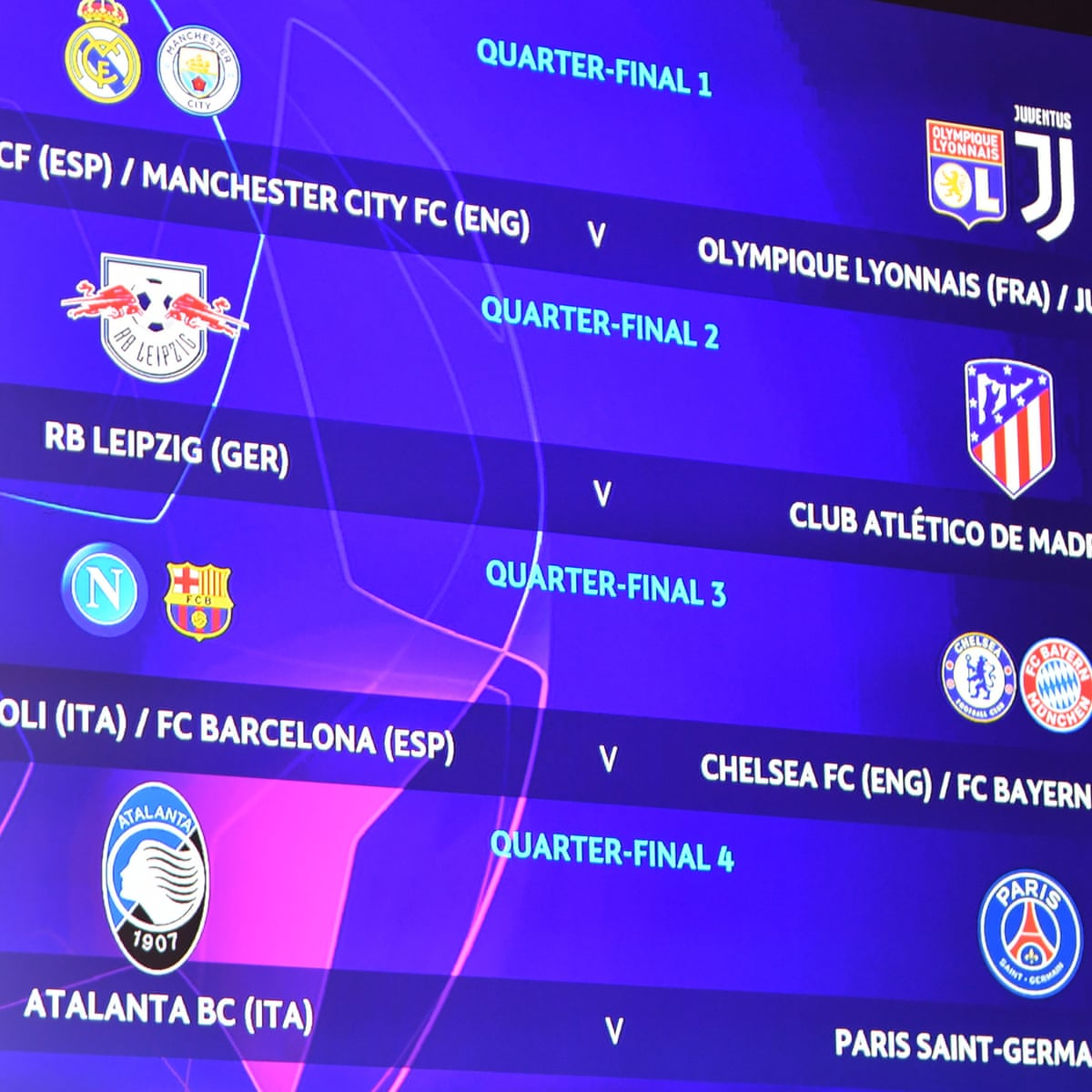 Manchester City To Face Juventus Or Lyon If They Beat Real Madrid Champions League The Guardian