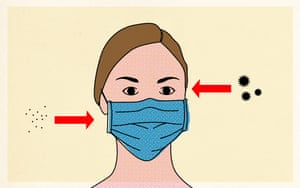 Facemasks offer some protection.
