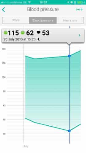 Withings Blood Pressure heart rate app