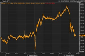 The Japanese yen jumped after Shinzo Abe's possible resignation was first reported.
