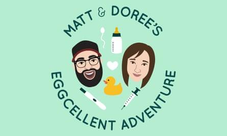 Matt & Doree's Eggcellent Adventure podcast