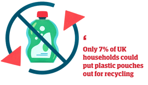 Statistic: 'Only 7% of UK households could put plastic pouches out for recycling'