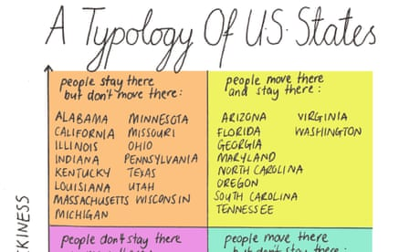 Sticky or magnetic? Which states attract people and which do they leave?