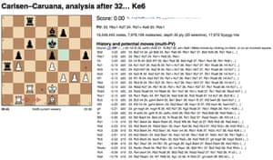 World Chess Championship 2018
