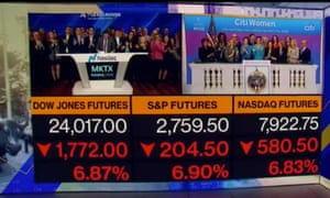 The open of Wall Street on Monday saw global markets suffer their worst day since the 2008 financial crisis.