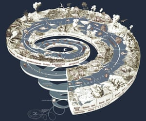 This is the Geologic Time Spiral. If you look closely you'll see that humankind is represented by a surfer.