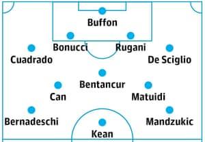 Juventus reserve XI