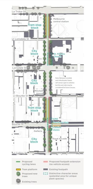 A bird's eye view of Elizabeth Street showing proposed changes.