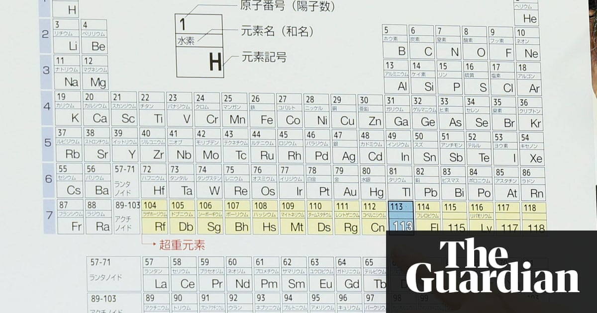 Periodic table periodic table latin names of elements periodic names of four new elements on periodic table presented for public urtaz Choice Image