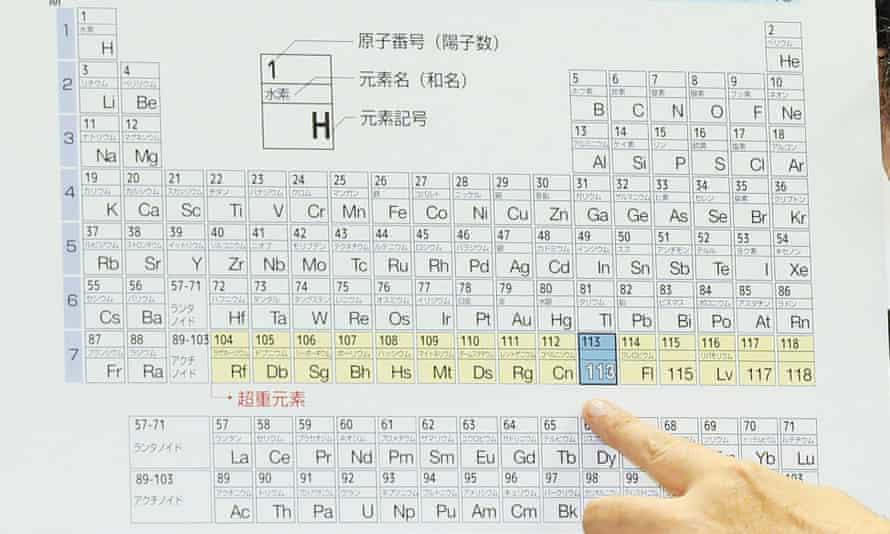 Ununtrium (element number 113) on the periodic table.