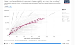 Total confirmed Covid-19 cases: How rapidly are they increasing, according to Our World in Data, 5 J 0320 GMT.