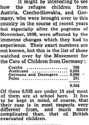 Refugee figures, February 1940