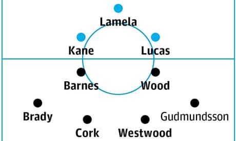 Tottenham Hotspur v Burnley: match preview